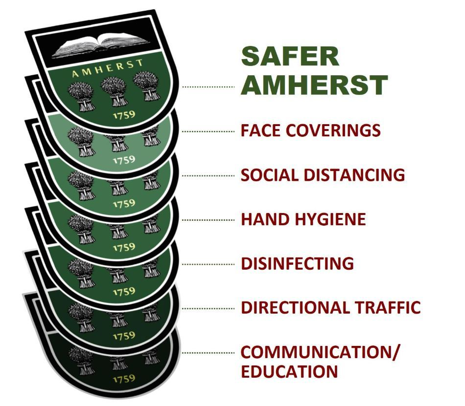 Safer Amherst Logo for Web